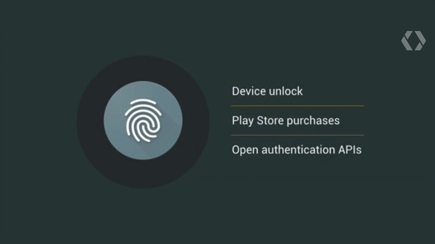 fingerprint android captain