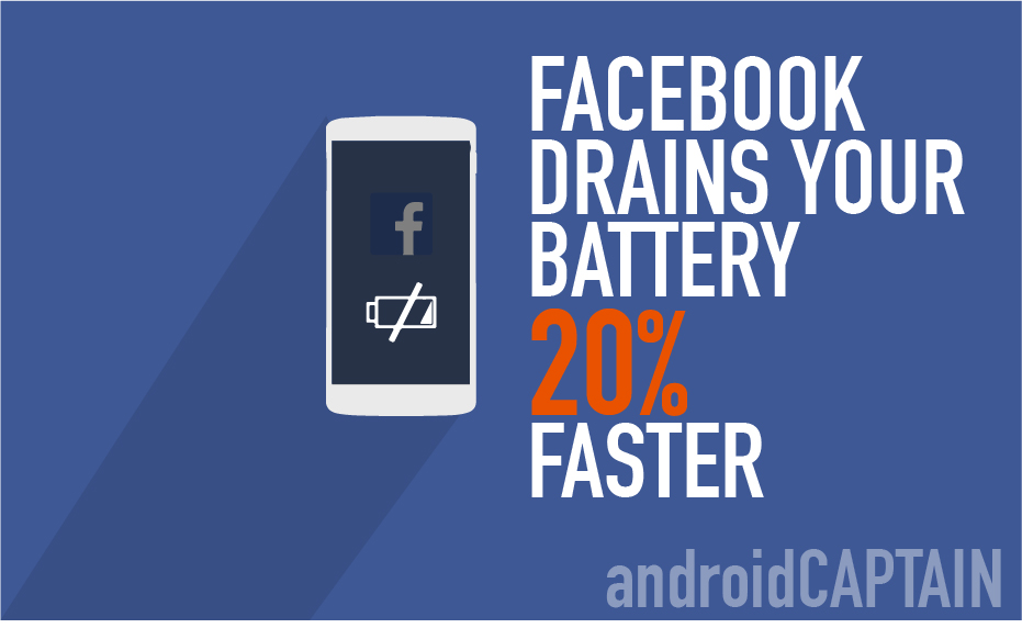 Photo of Battery draining fast? Facebook is the culprit.